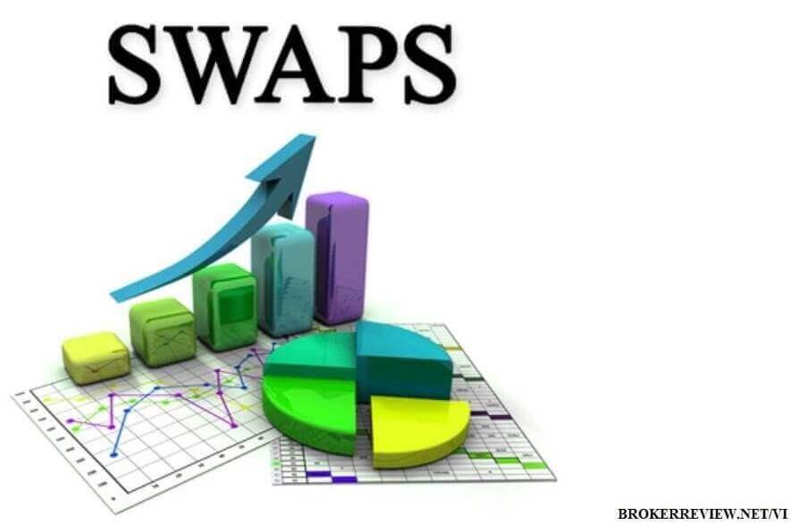 Vậy swap forex là gì?