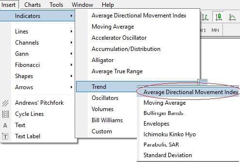 Cách tìm và mở chỉ báo ADX trên phần mềm MT4 và MT5