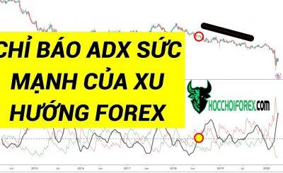 Giới thiệu về chỉ báo adx và tầm quan trọng của nó trong forex