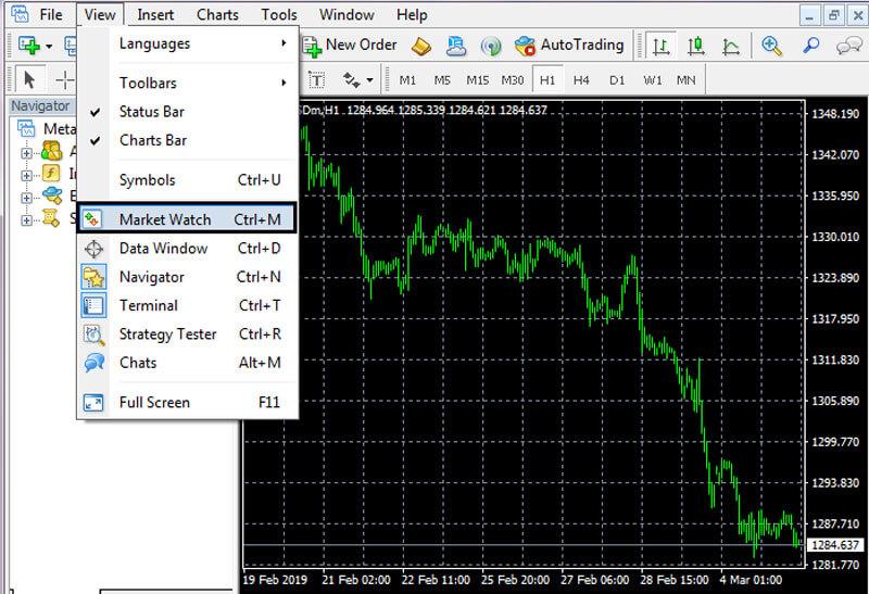 Martket Watch hiển thị ra danh sách các cặp tỷ giá và hàng hóa